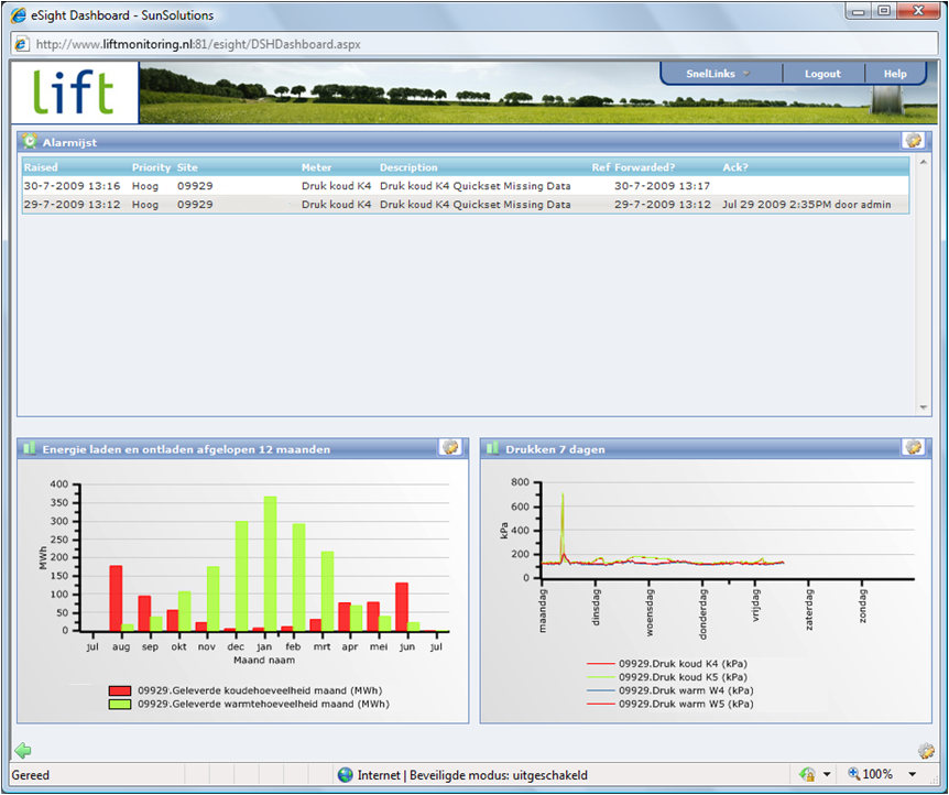 eSight Energiemonitoring